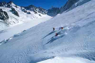Europe Ski Resorts